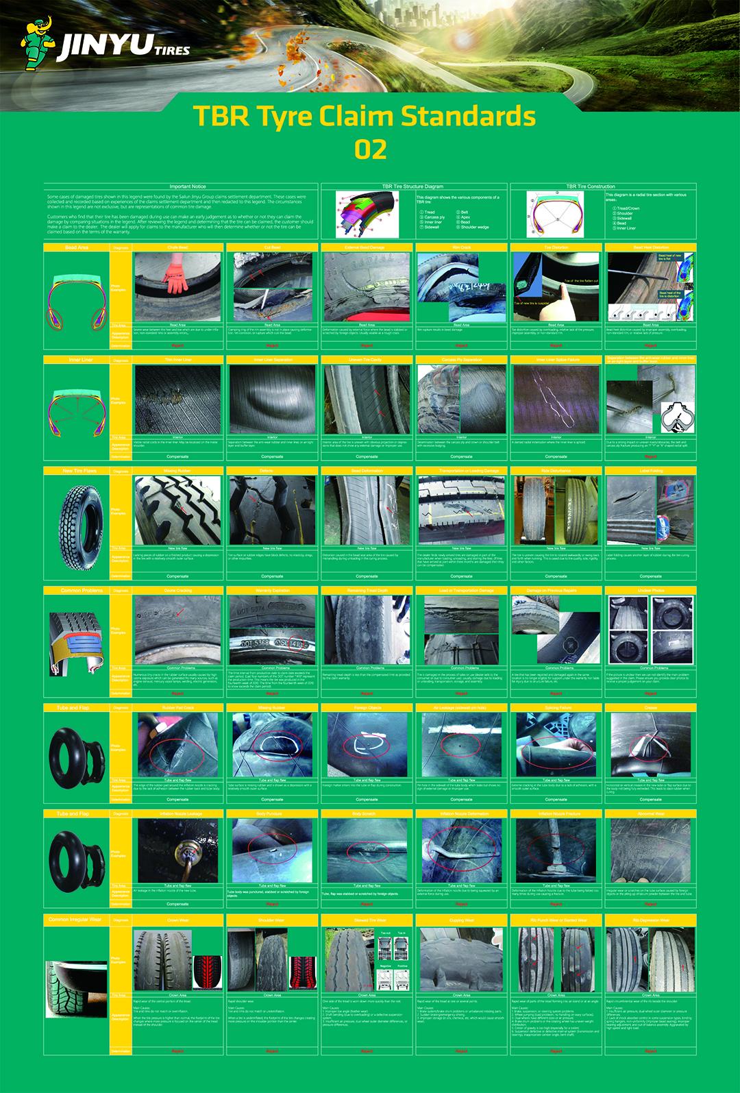 دستورالعمل تایر های خسارتی